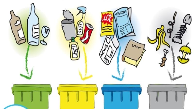 Gestion des déchets