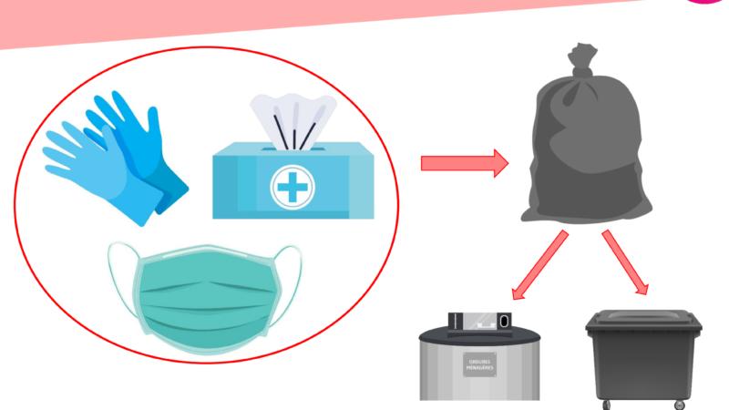 Masques, gants, lingettes et mouchoirs à déposer aux ordures ménagères